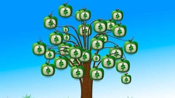 empreendedorismo digital lucrativo